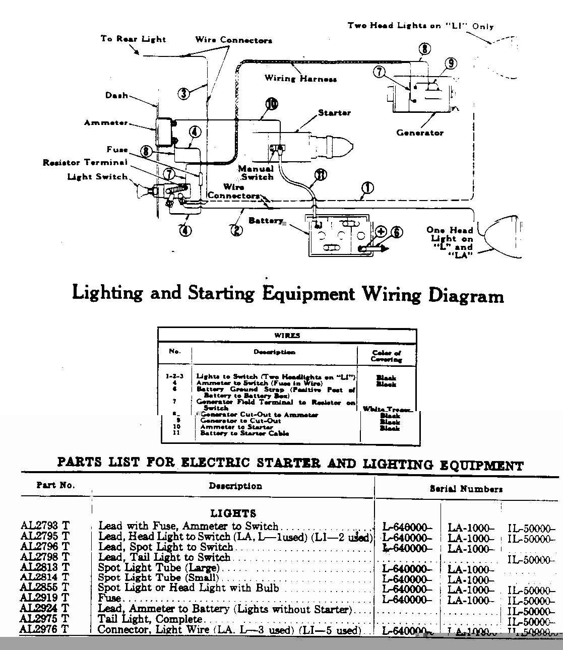 1950 John Deere B Wiring Diagram : Rusty acres ranch
